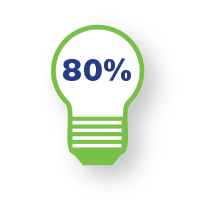 bulb icon showing savings