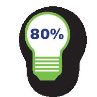 bulb icon showing savings